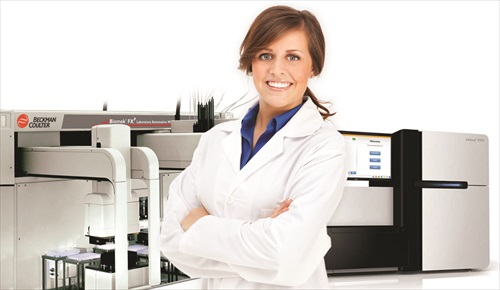 Beckman Coulter Genomics
