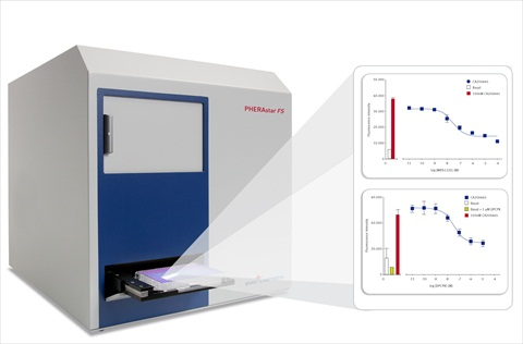 PHERAstar FS microplate reader from BMG LABTECH for HTS and Core Lab facilities