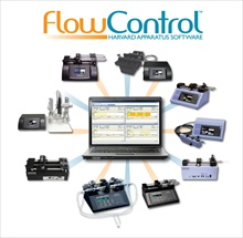 Harvard Apparatus FlowControl™ Software