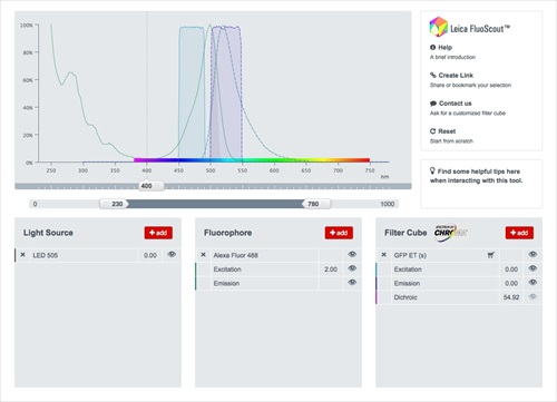 The online tool Leica FluoScout enables users of fluorescence microscopes to determine the best filter cube or filter set for achieving excellent imaging results