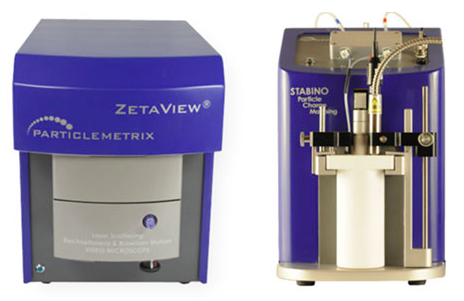 ZetaView and Stabino particle characterisation products from Particle Metrix GmbH