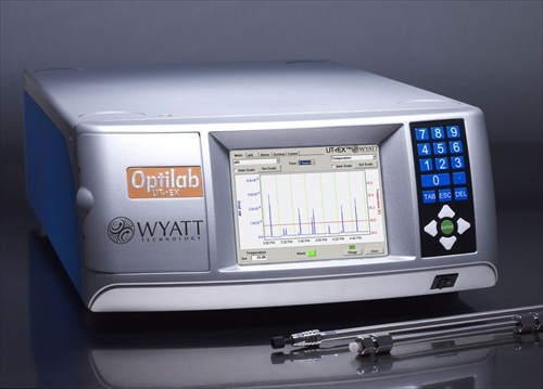 Refractive Index Detector for UHPLC